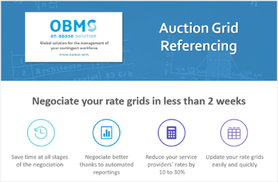 Auction Grid Referencing