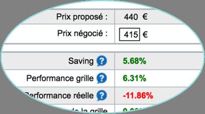 OBMS : écran négociation des tarifs journaliers - TJM