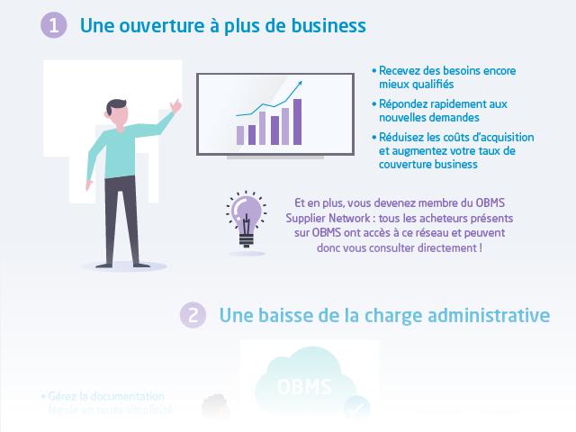 OBMS Supplier Network : quels bénéfices pour les fournisseurs ?