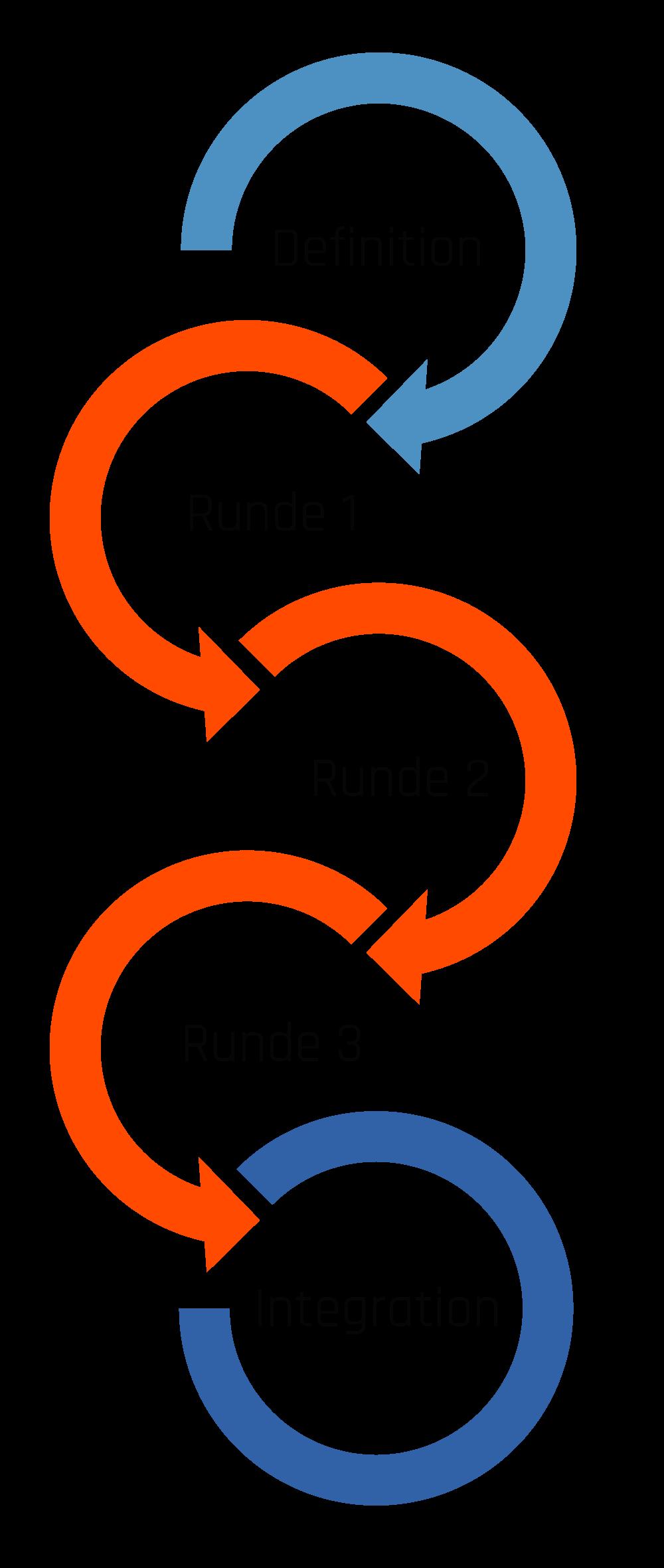 Exemple de Référencement Dynamique OBMS